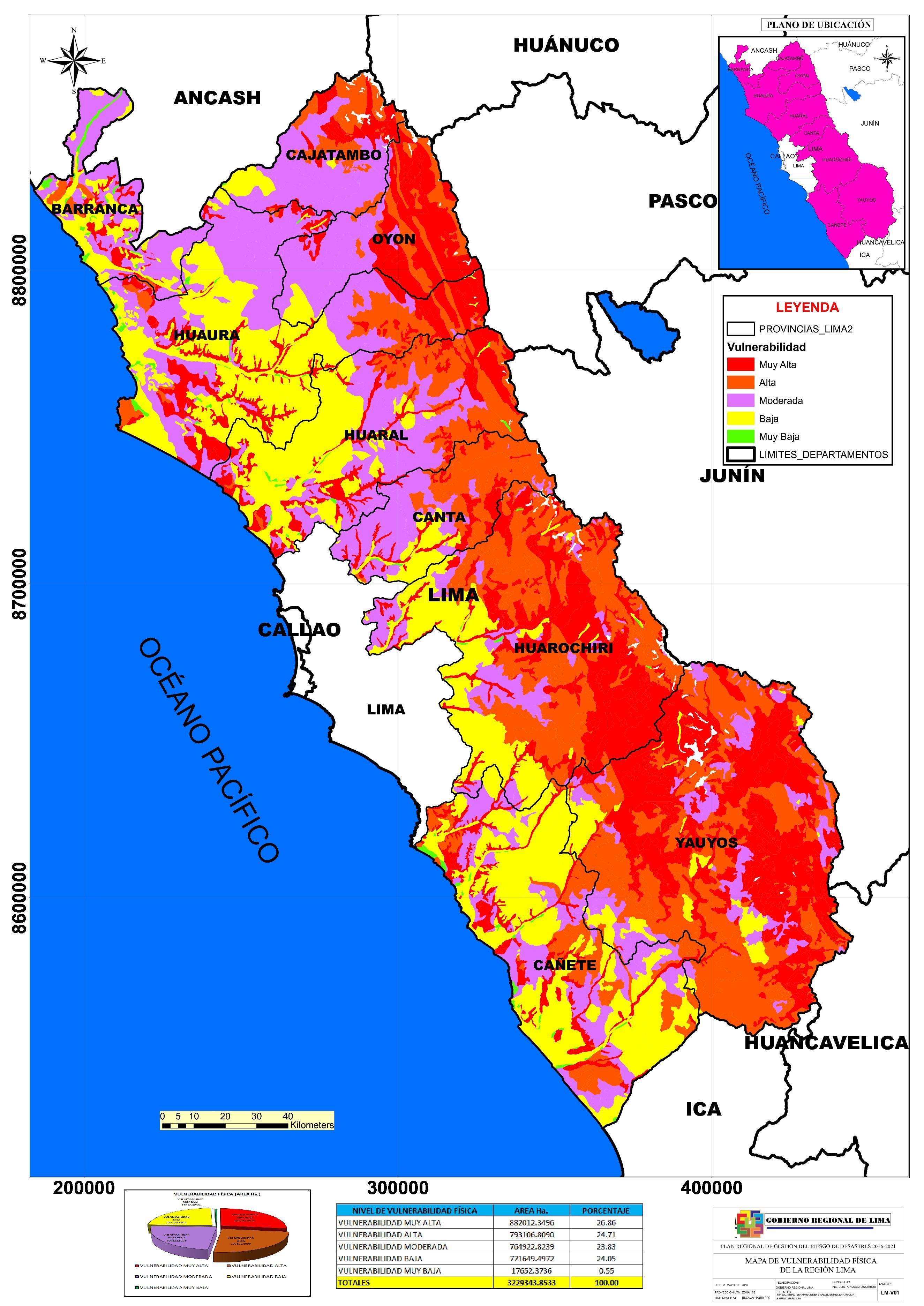 MAPA DE VULNERABILIDAD FISICA REGION LIMA  SIAR Lima  Sistema de
